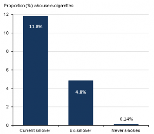 ECig Myths Fig1 Feb2015