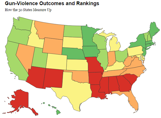This interactive map from the Center for American Progress on gun violence provides outcomes and ranking by State. (https://www.americanprogress.org/issues/civil-liberties/news/2013/04/02/58293/interactive-measuring-gun-violence-across-the-50-states/)