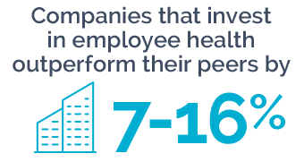 Employers What Can You Achieve With The Vitality Wellness