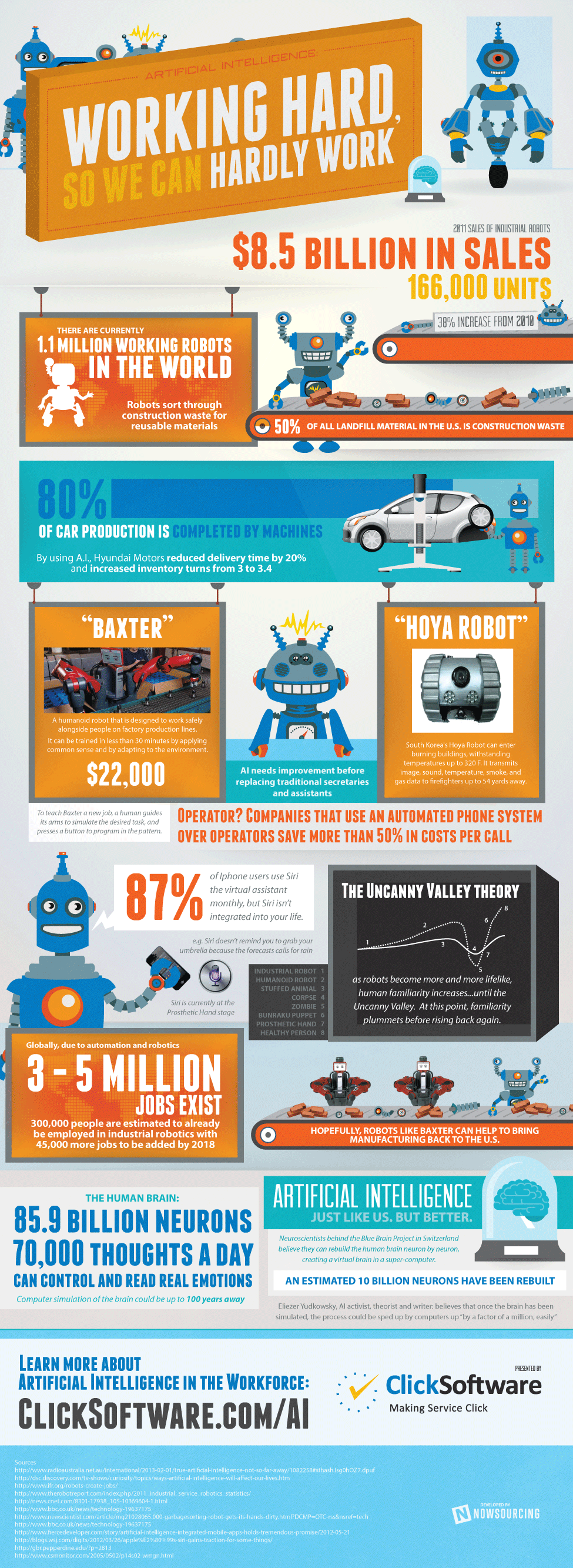 Artificial Intelligence state-of-artificial-intelligence-infographic